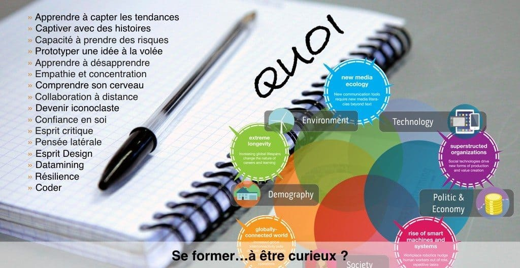 digital learning2.021