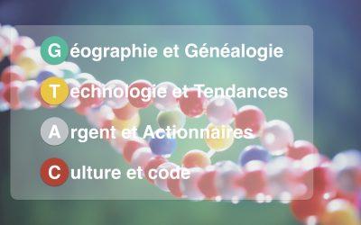 Le Génome de l'innovation