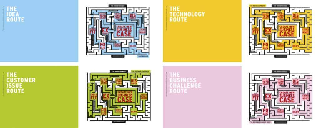 Innovation Maze chaminade