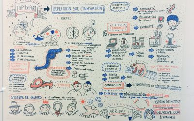 Conférence-Atelier Agrica en Visual thinking