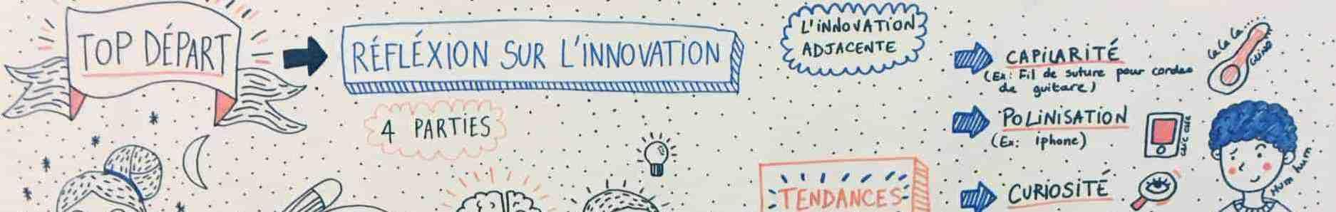 classement innovation