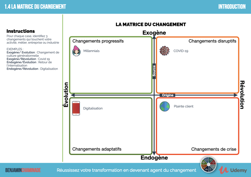 exercice manquant 1.4.001