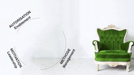 innovation disruptive radicale benjamin chaminade